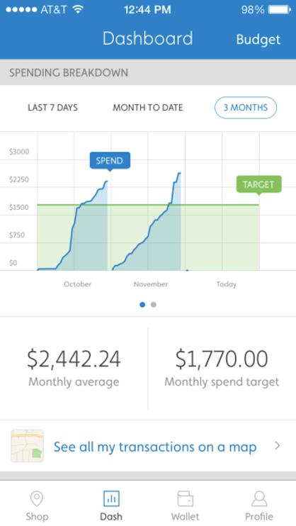 Wisely Phone App Spending Breakdown