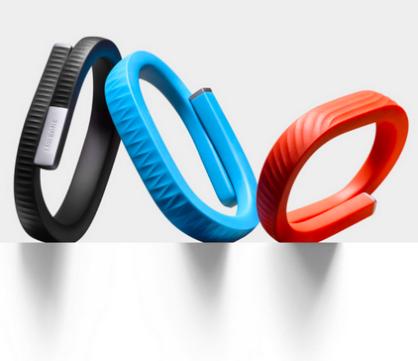 Wellness Trends 2014: Fitness Gadgets