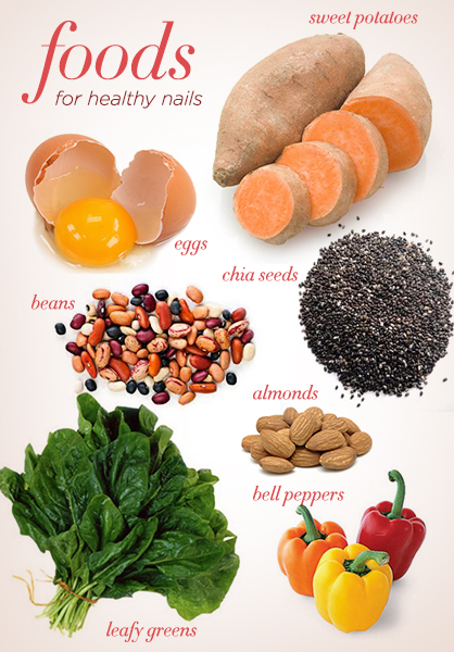 Foods for Healthy Nails