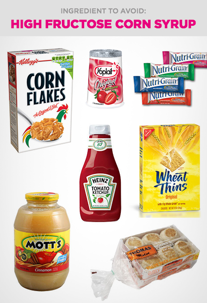 Processed Food High In Fructose