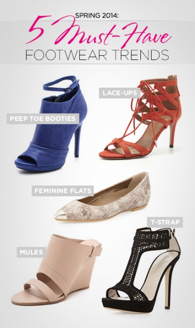 Spring 2014: 5 Must-Have Footwear Trends