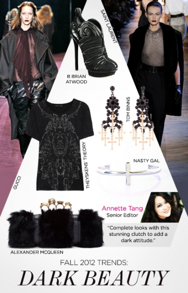 Fall 2012 trends: dark beauty