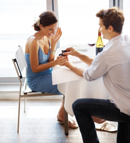 Tell-Tale Signs He's About to Propose