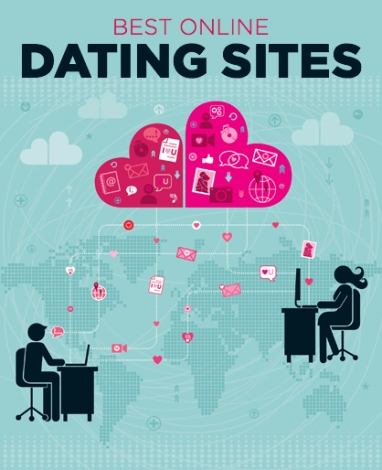 Online dating sites like tagged