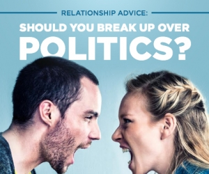 Can Political Opposites Attract in a Relationship?