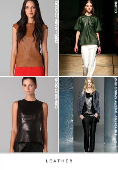 LUX Style: Leather apparel